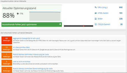 Onpage Optimierung mit Pagerangers